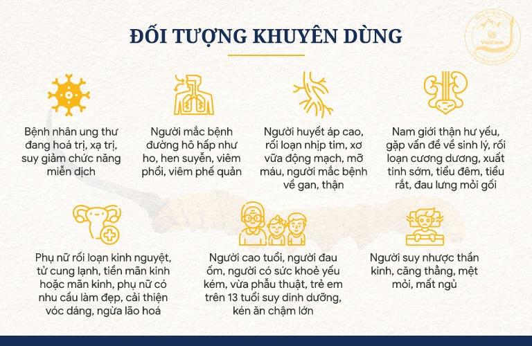Những đối tượng nên sử dụng đông trùng hạ thảo tự nhiên Tây Tạng Vietfarm